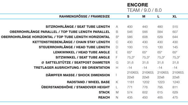 Bergamont EnCore 9.0 info