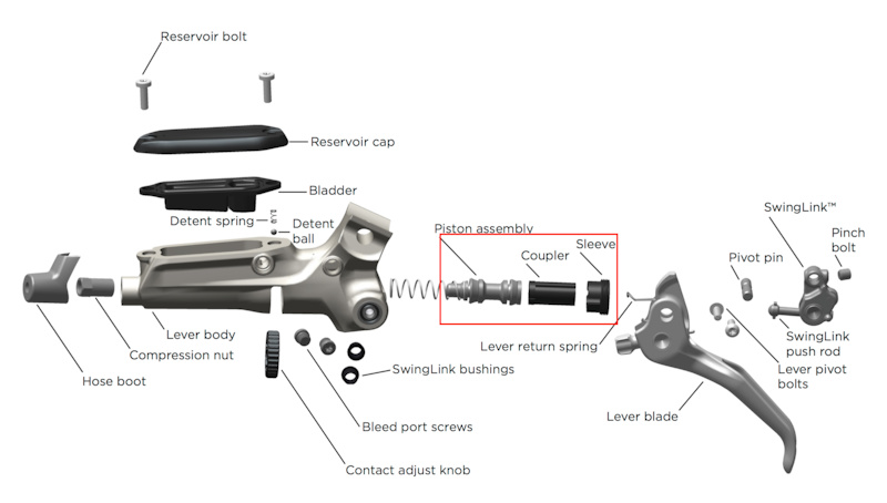 SRAM Guide RS stuck lever - Pinkbike Forum