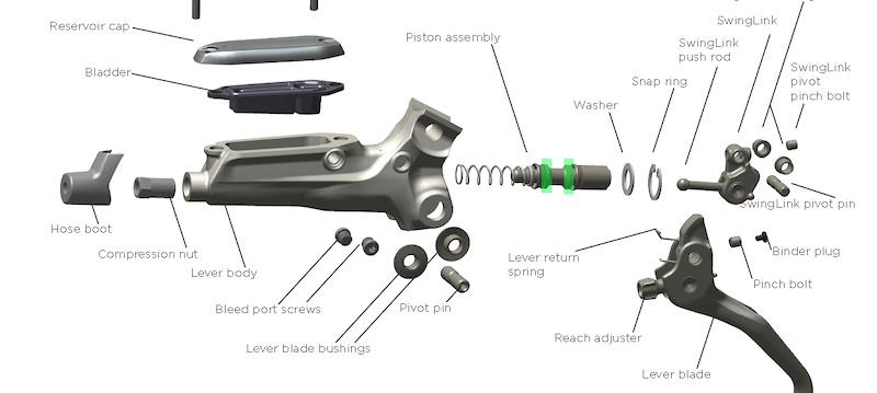 SRAM Guide RSC Lever Internals Kit 2nd Generation