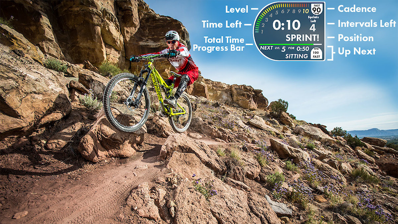 Sprintertainment Mountain Bike Spin Videos