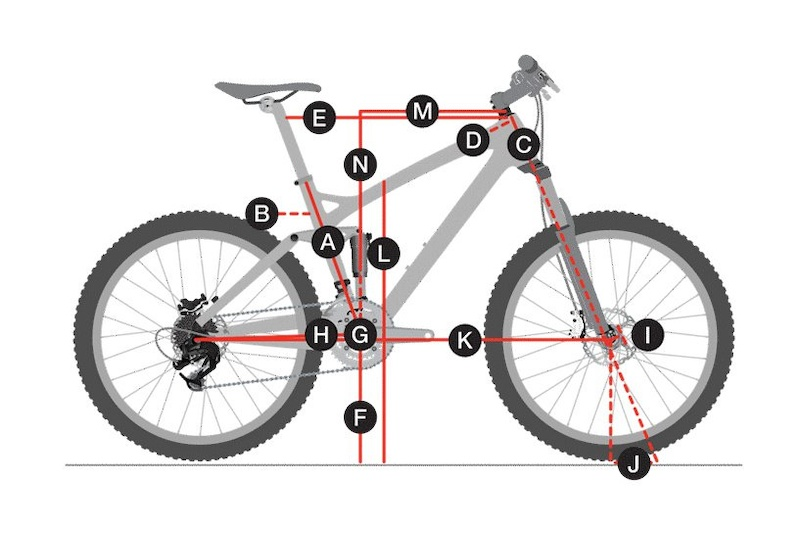 Trek Powerfly FS Geometry
