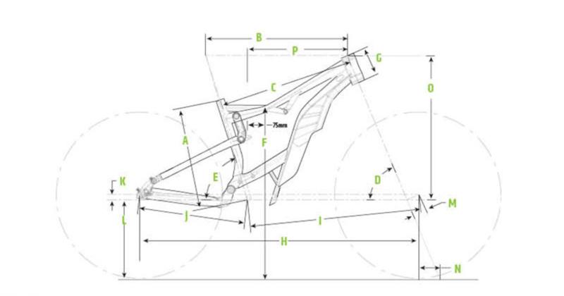 Cannondale Moterra Geometry