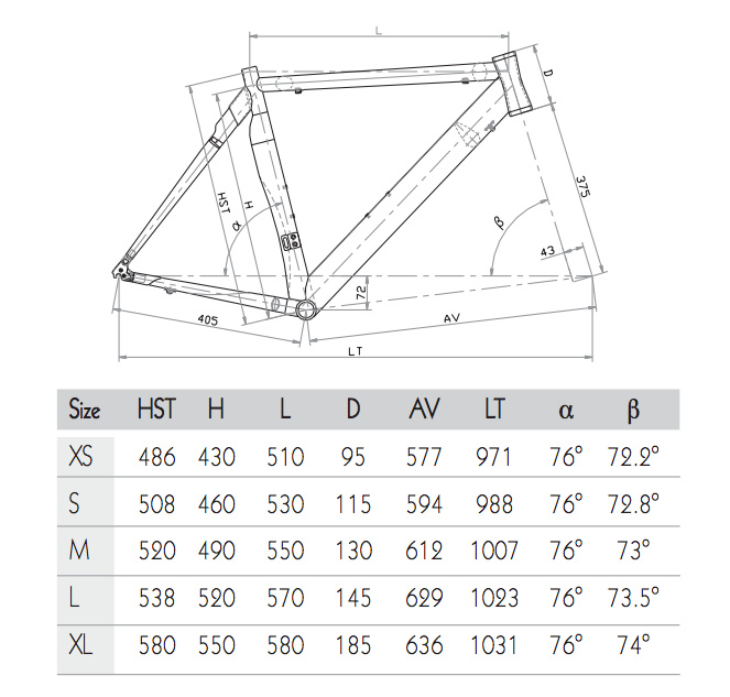 2006 orbea aletta dealer geometry.  see ad for detailed measurements of the particular frame on offer.