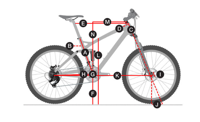 Trek Session 9.9 Review - Geometry