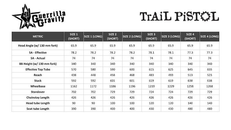 Guerrilla Gravity Revved Trail Pistol Geo Charts Metric