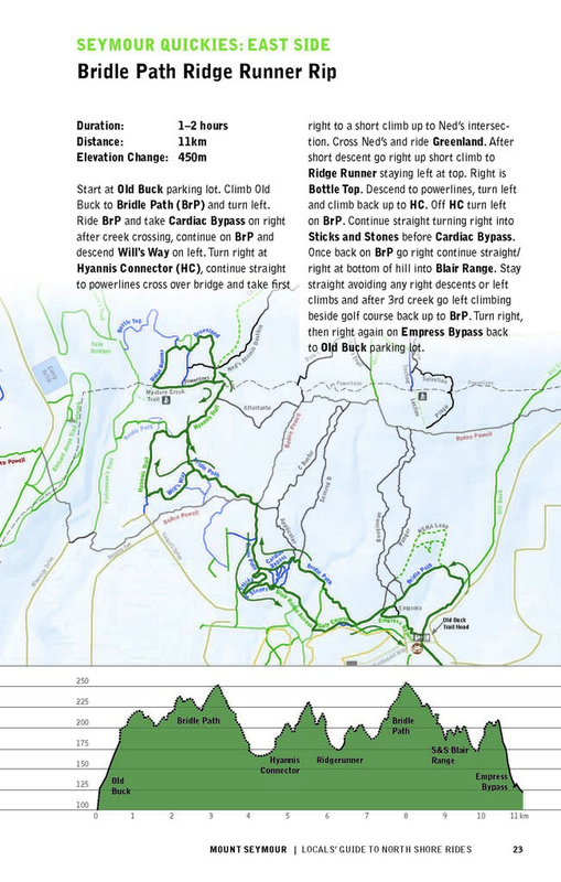 Sample suggested ride description shows a very popular Seymour XC/AM loop.