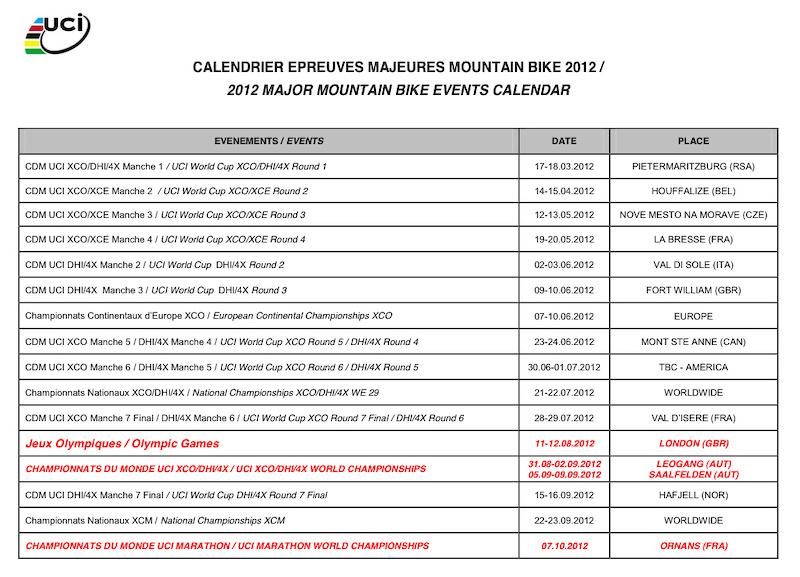 2012 UCI WC Calendar.