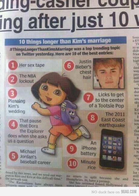 10 things longer than Kim's marriage