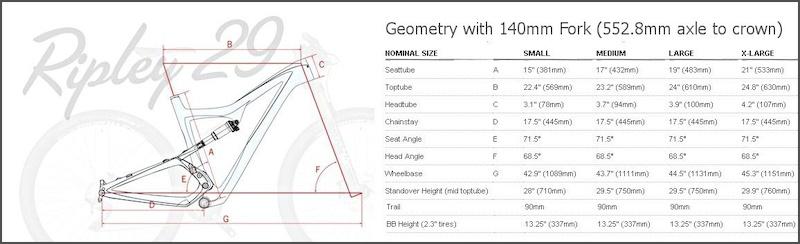 Ibis Ripley geometry