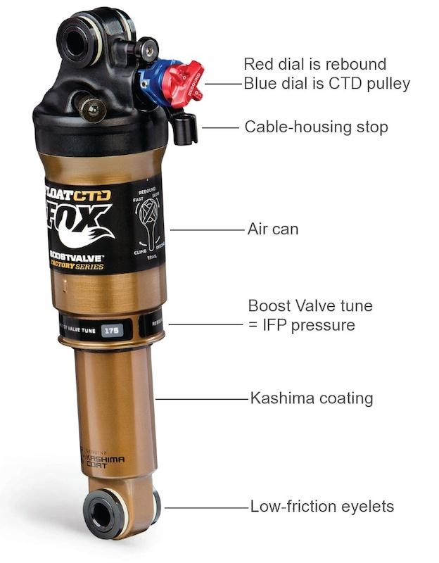 "FOX Float CTD Performance Series Mountain Bike Air Shock 7.5/""x2.0/"" Boost valve"