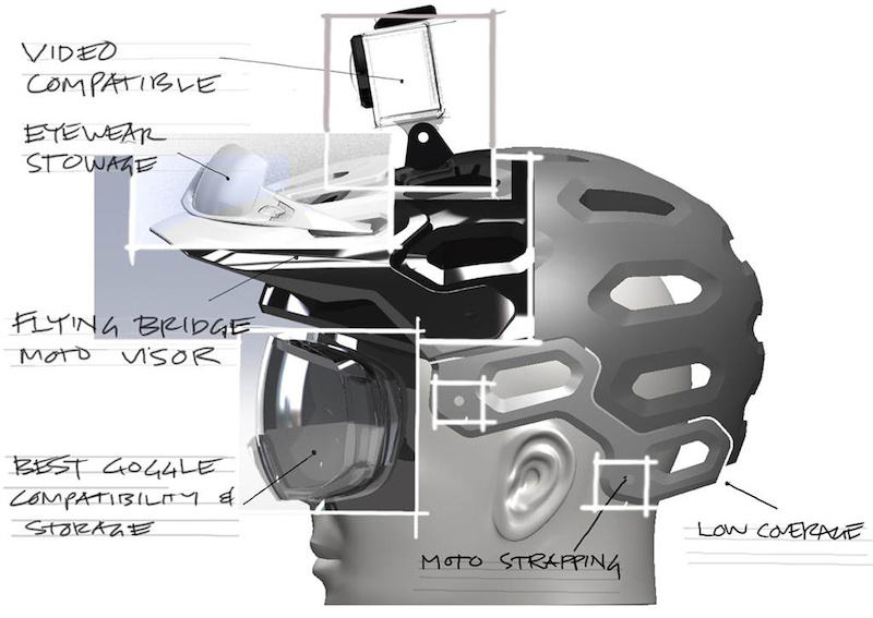bell 39 s no compromise approach to enduro helmet design. Black Bedroom Furniture Sets. Home Design Ideas
