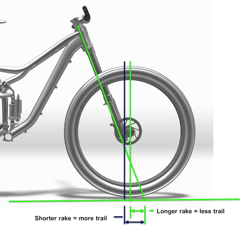 p4pb9516905 jpg to the point rake and trail pinkbike supermax diagram diagram