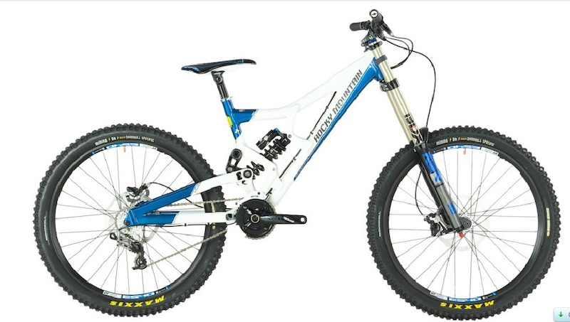 This bike gonna be my goal,hope I can get it in 2014 :)