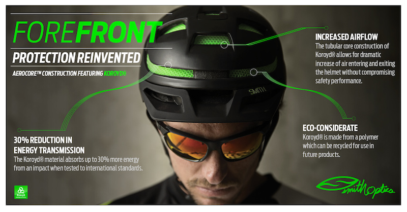 Smith Forefront helmet info