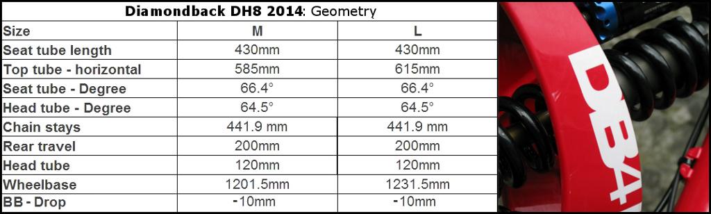 Diamondback DH8 geometry