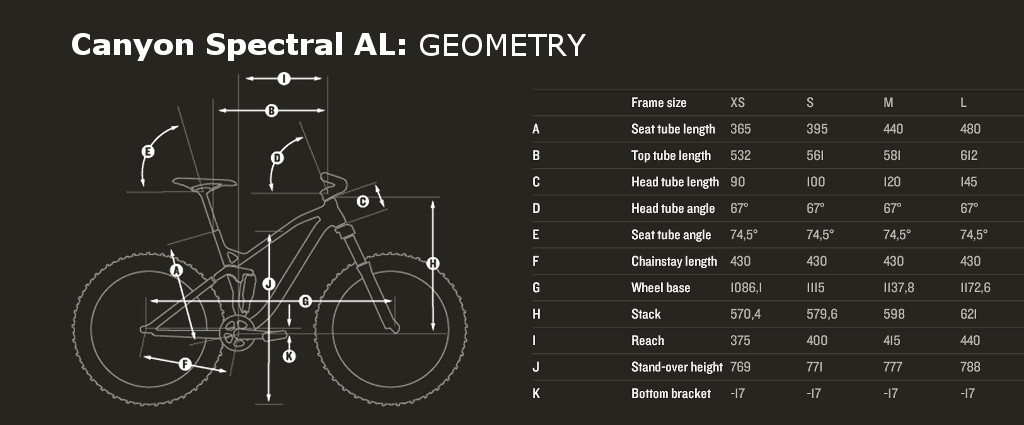 Canyon Spectral AL 9.0 EX 2014 Geometry