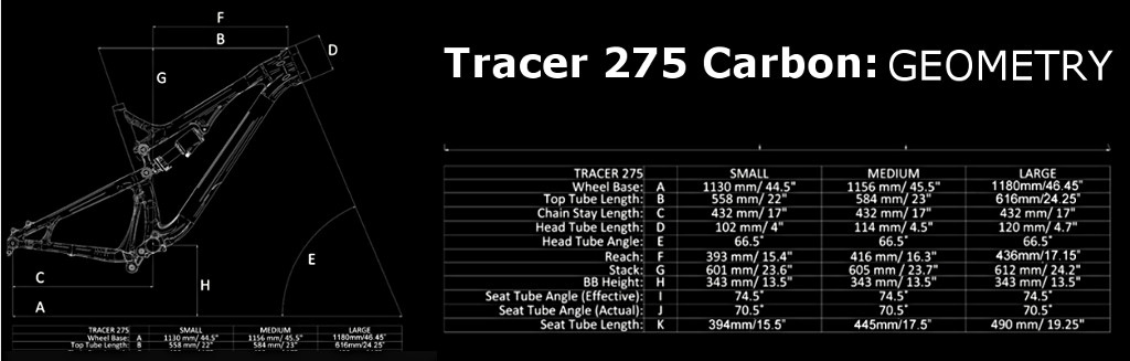 Intense Tracer 275C 22014