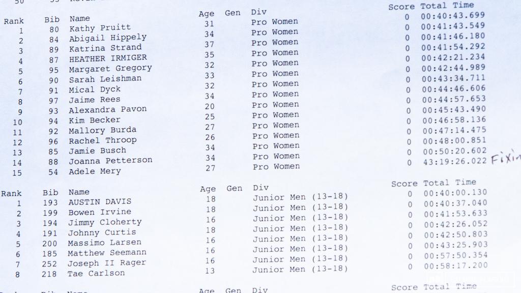 2014 Oregon Enduro series race #1 - Hood River: Pro Women results