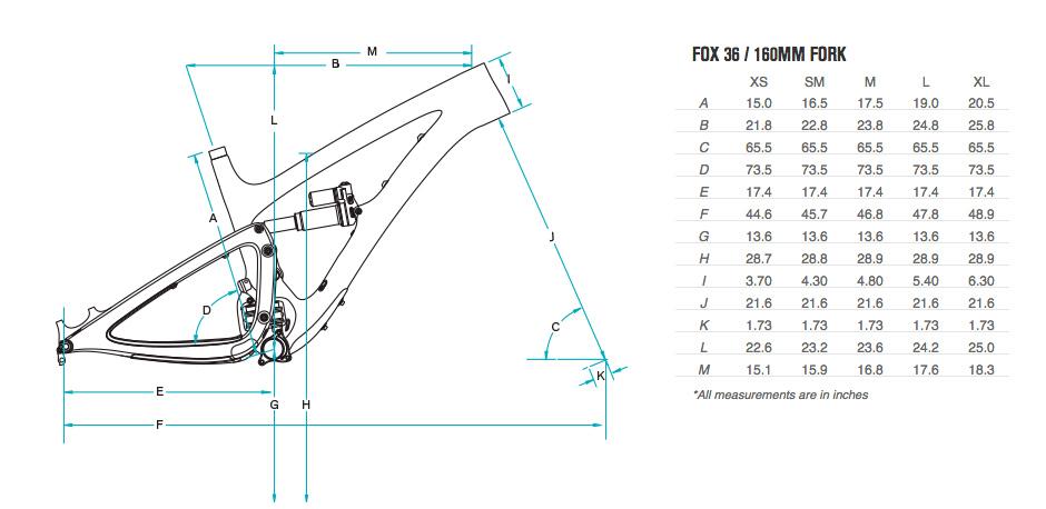 Yeti SB6c geometry review test