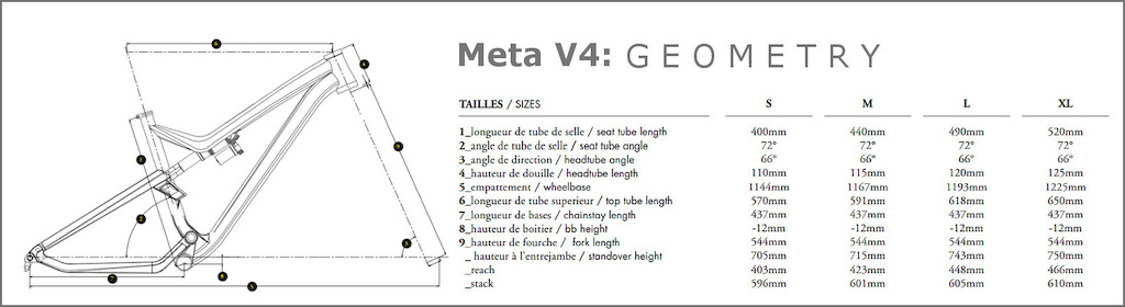 Commencal V4 Geometry 2015