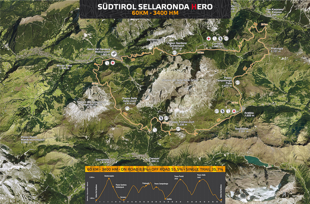 The famous course around the Sella Group is known from skiing in winter. Today the area was the place to be for best marathon mountain bikers.