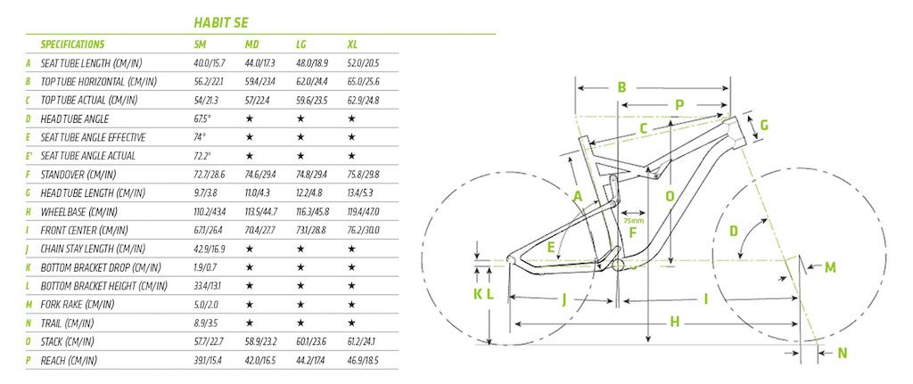 Cannondale Habit SE review test