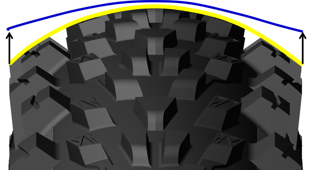 Michelin tire graphic