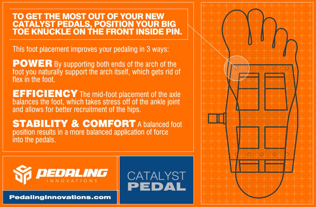 Pedaling Innovations Catalyst Pedal Review