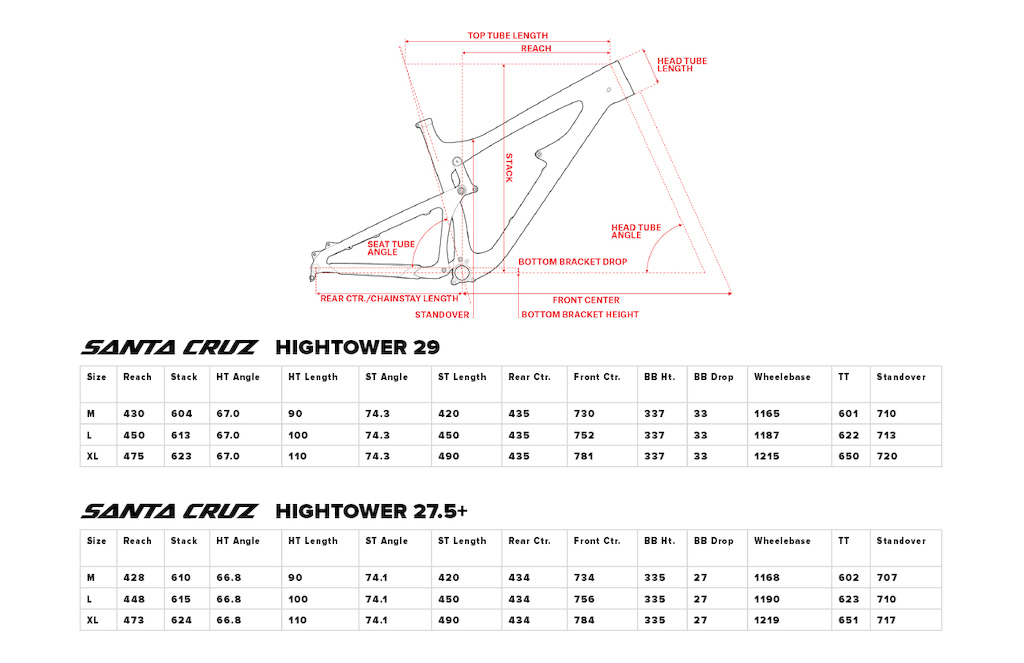 Santa Cruz Hightower geometry