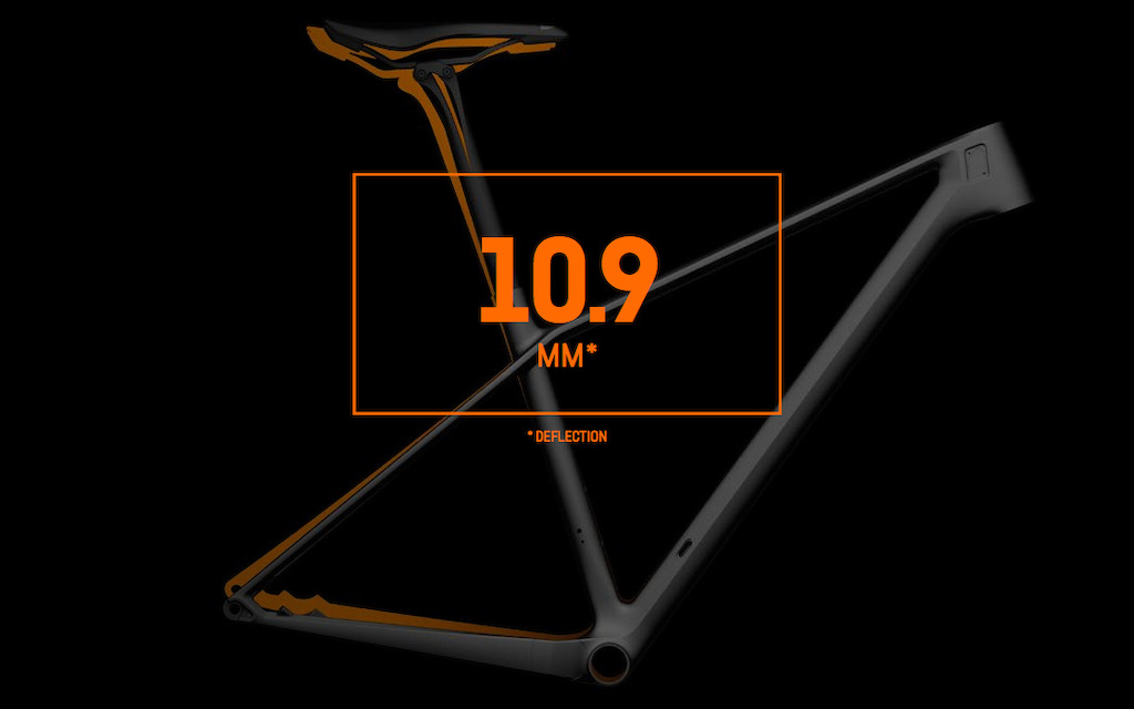 Canyon Exceed. This diagram show the total compliance gained from the flexible seatpost and rear triangle.