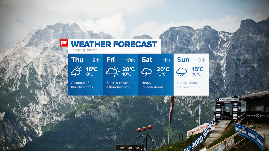 WC R4 Leogang Weather 2016