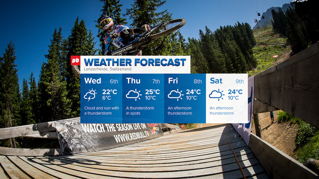 WC R5 Lenzerheide Weather 2016