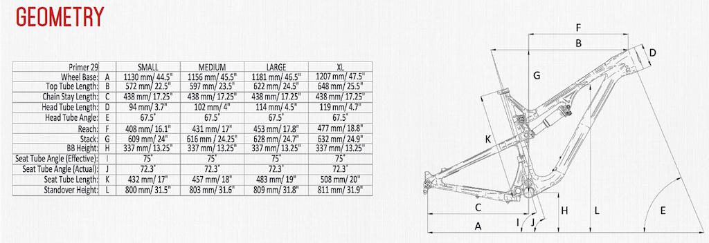 P12017 geometry