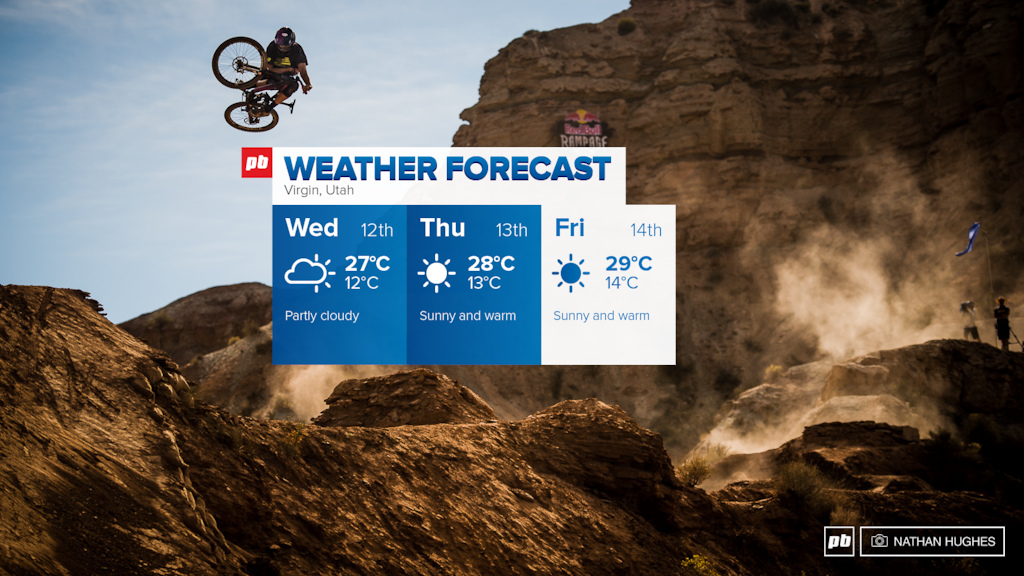 Rampage Weather 2016