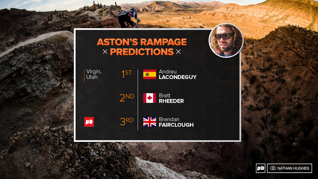 Essential Guide - Red Bull Rampage 2016