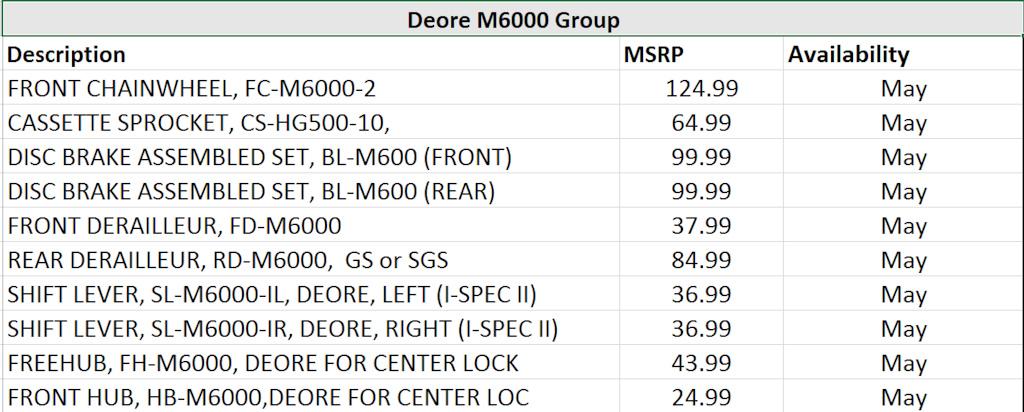 Shimano Deore M6000