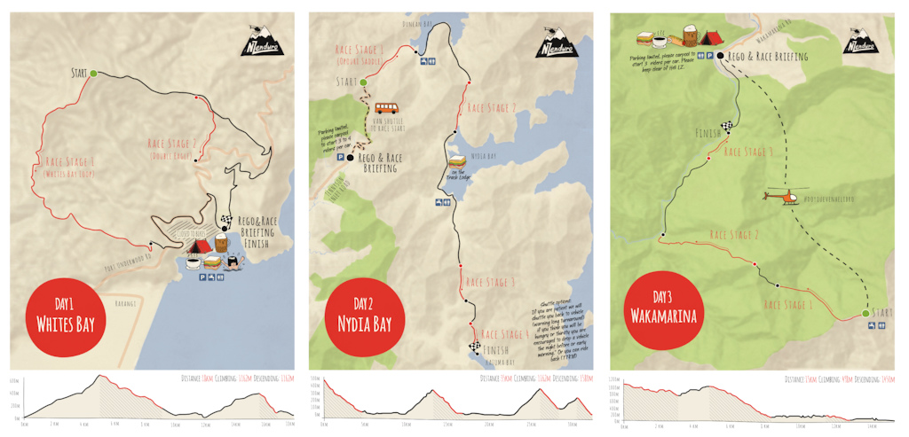 NZ Enduro Course Map