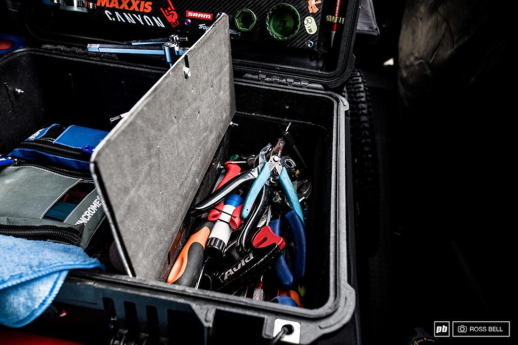 Aaron Pelttari Tool Box