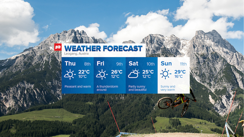 WC R3 Leogang Weather 2017