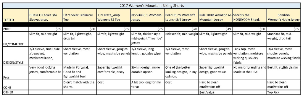 Women s 2017 Summer Clothing Guide