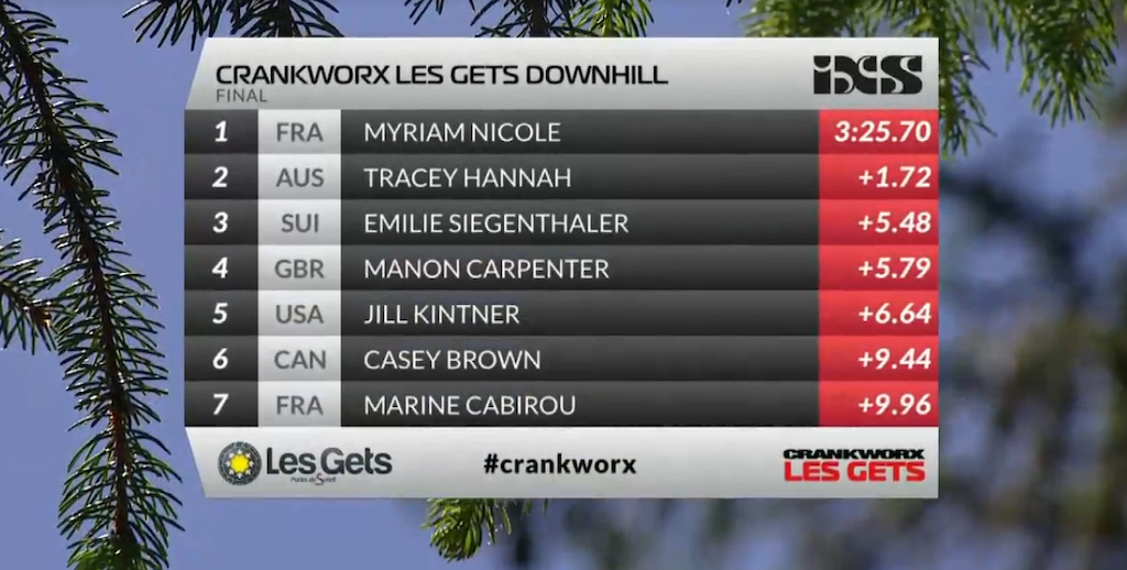 2017 Crankworx Les Gets downhill presented by iXS - Women s results