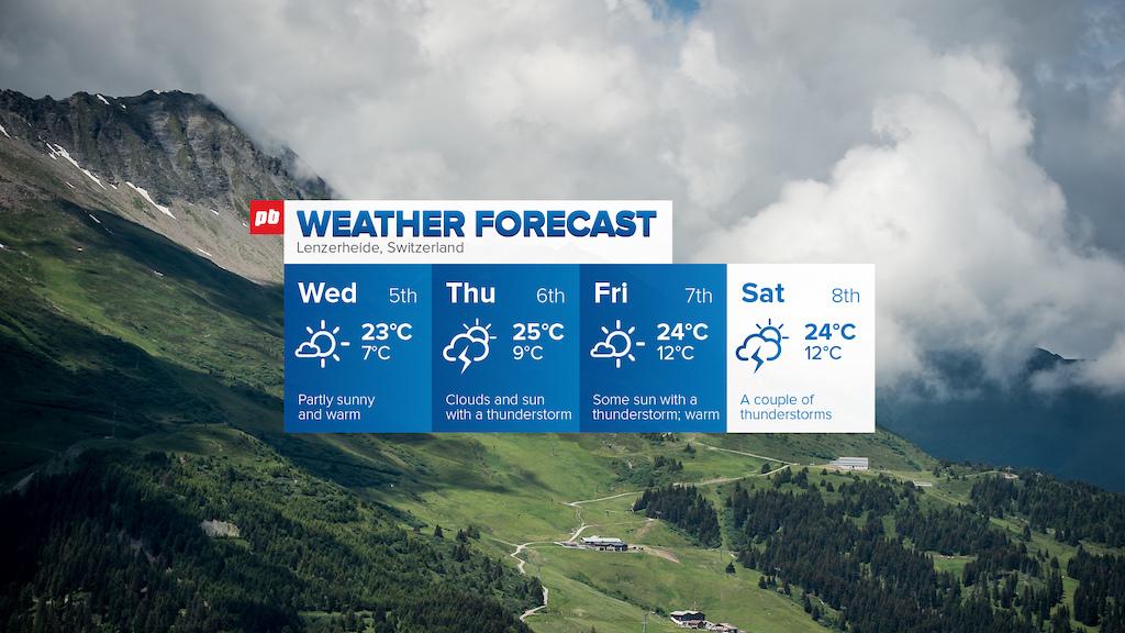 WC R5 Lenzerheide Weather 2017