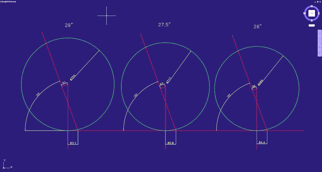 trail vs wheel diameters