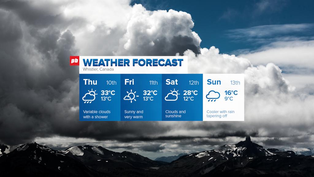 Whistler EWS weather forecast