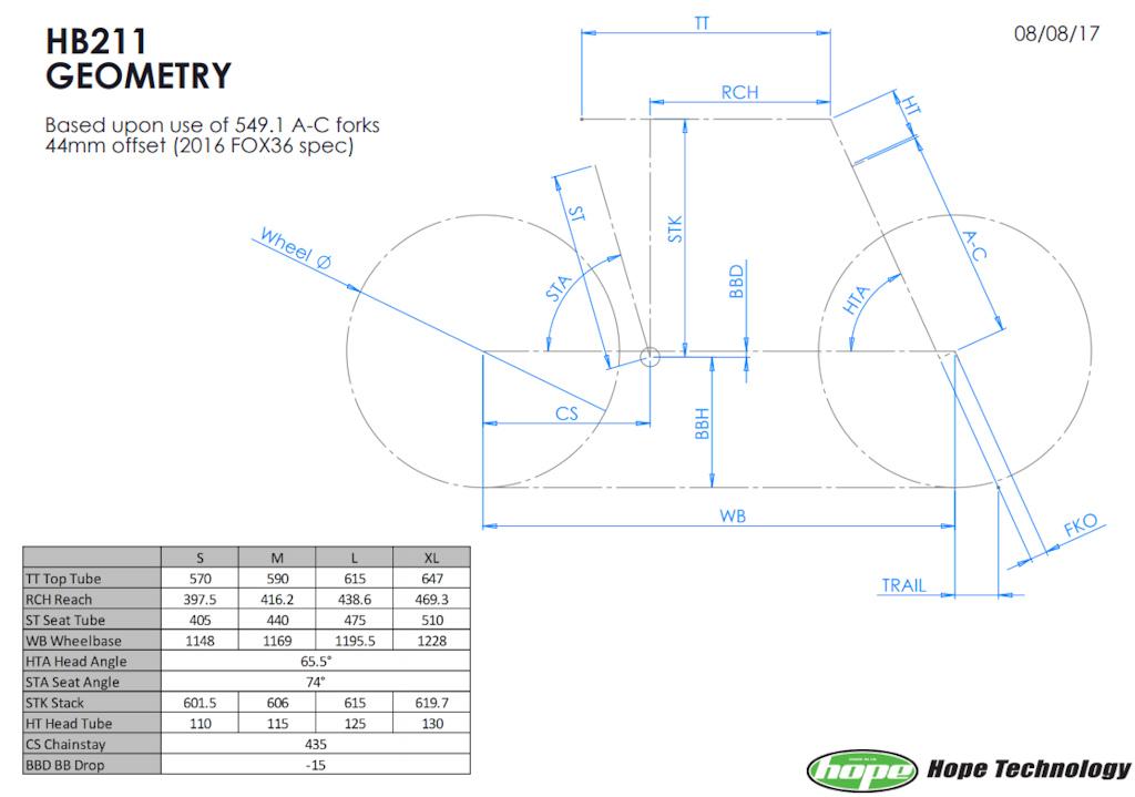 Hope HB211 geometry