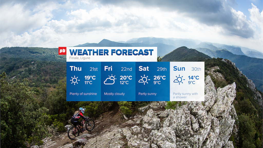 EWS Finale Ligure Italy 2017 - Essential Guide Weather Forecast