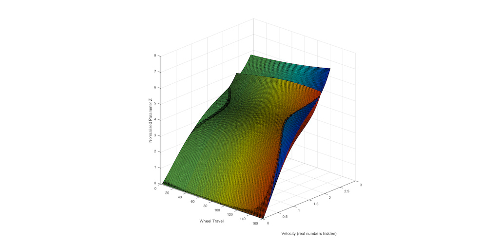 Vorsprung Tractive Valve Tuning System - Rockshox Monarch