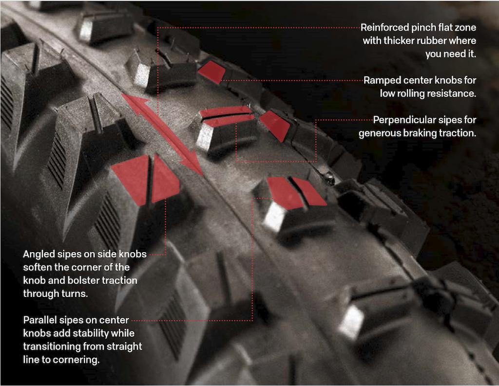 e13 TRS LG1 tires