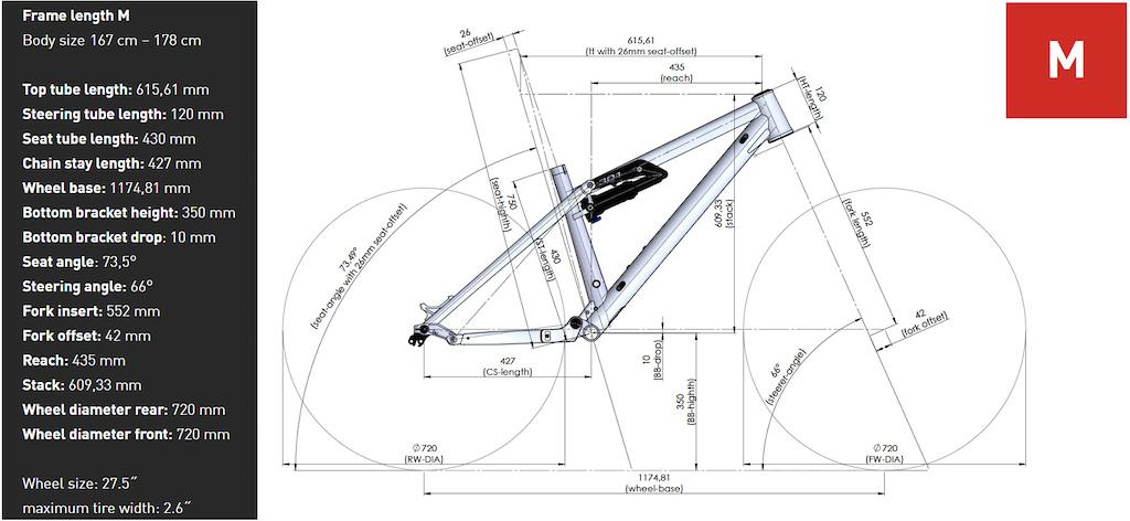Liteville 301 MK14 geometry