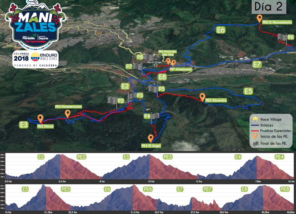 ews colombia course map